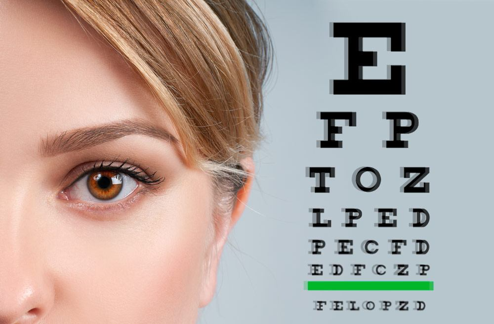 Eye chart with double vision