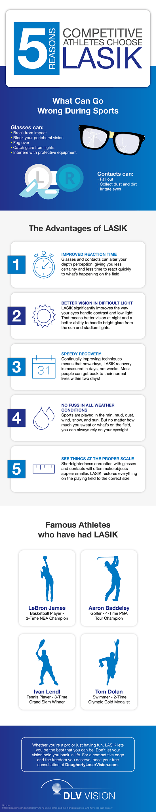 5 Reasons competitive athletes choose lasik infographic