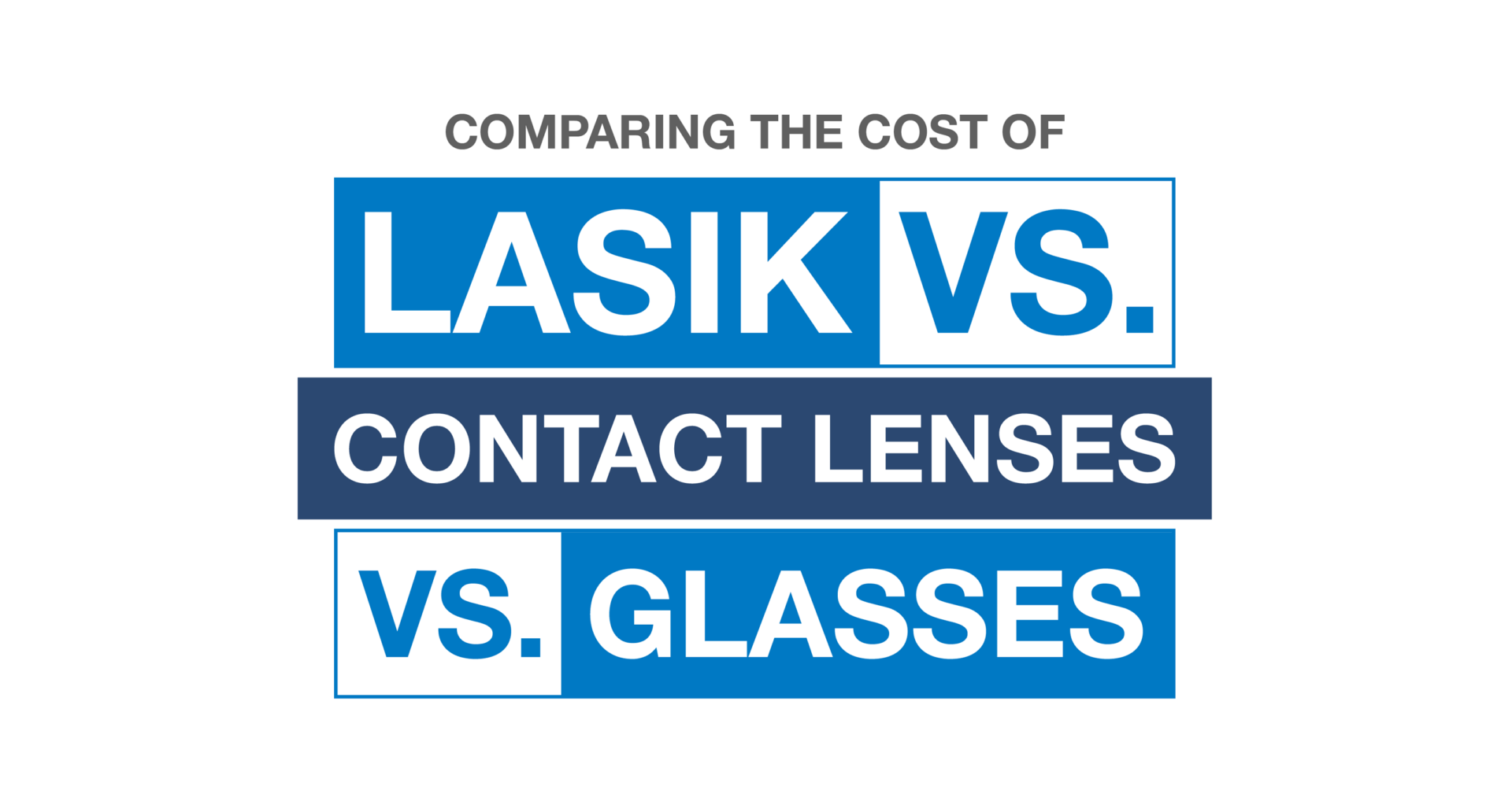 comparing the cost of lasik featured image