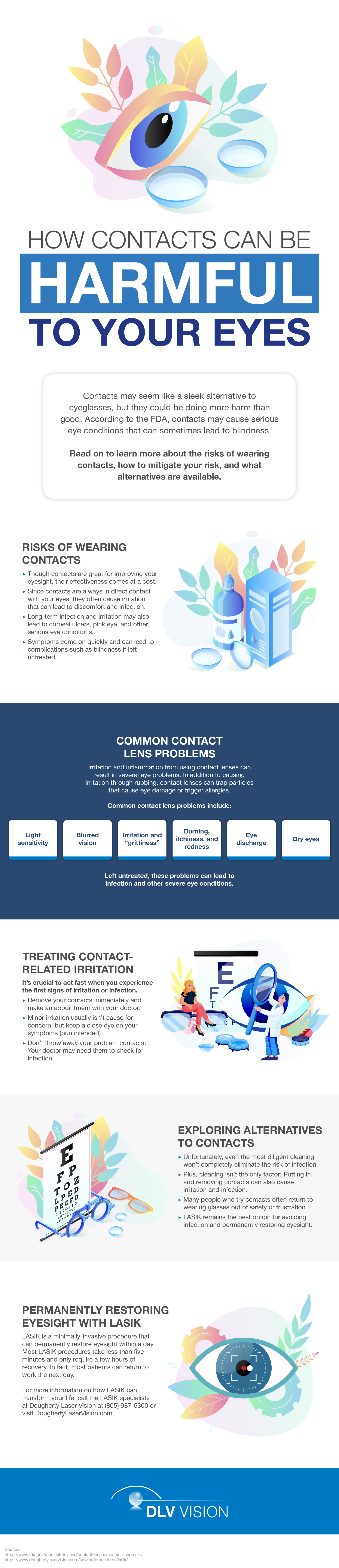 How Contacts Can Be Harmful to Your Eyes Infographic